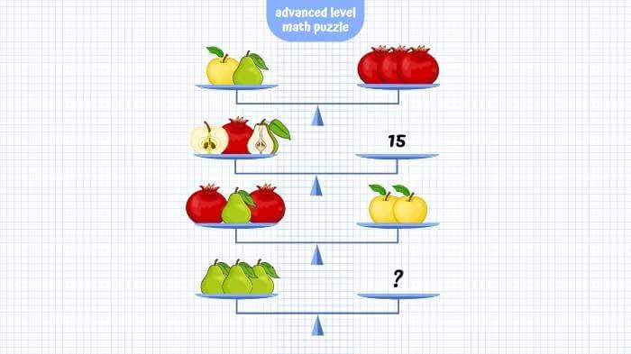 7th Grade Math Puzzles Printable