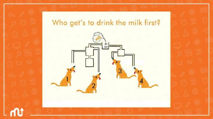 Tricky Logical Question With Answer