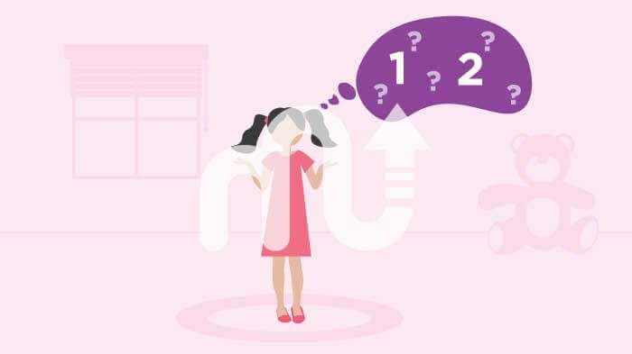 What is The Difficulty of Learning Mathematics