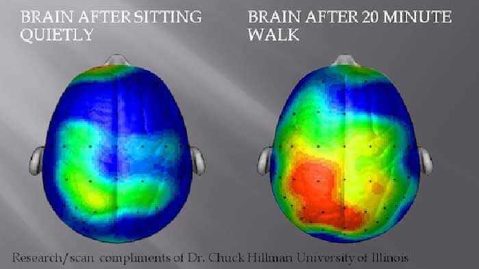 Make Exercising a Regular Thing